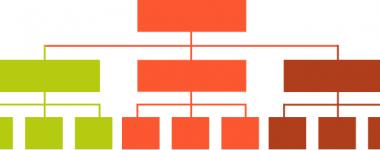 Concevoir l'arborescence d'un site internet